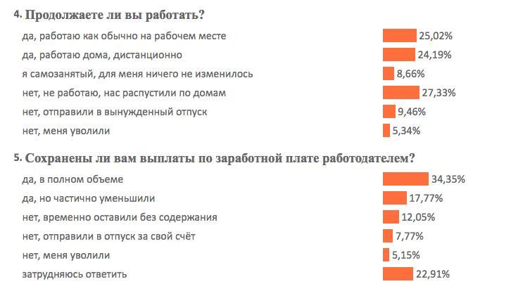 Фото Коронавирус в Новосибирске: жители признались, чего боятся больше всего 5