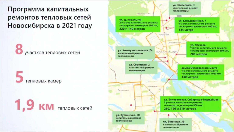 фото CГК капитально отремонтирует восемь теплотрасс в Новосибирске летом 2021 года 2