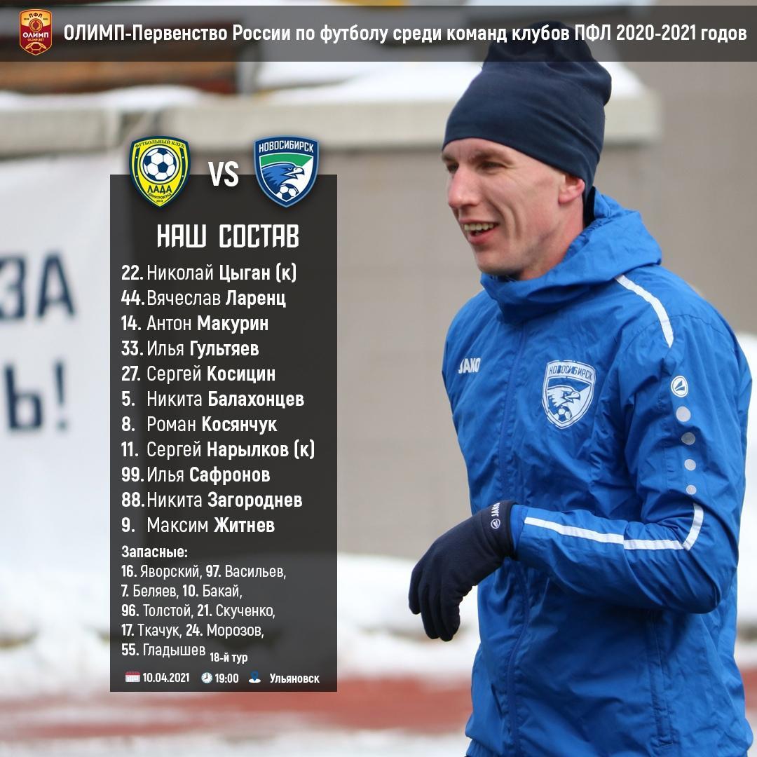 фото ФК «Новосибирск» огласил состав на матч с «Ладой» 2