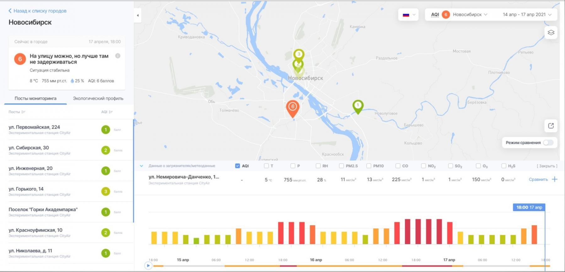 Фото В Новосибирске вновь ухудшилось качество воздуха 17 апреля 2