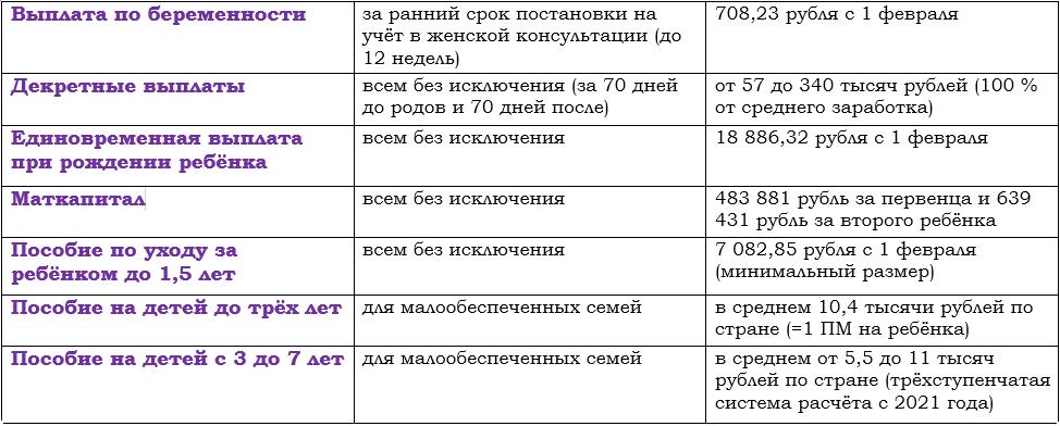 Фото Не только «путинские» 10 000: о каких выплатах на детей-школьников в августе-2021 ещё не знают россияне – полный список 2