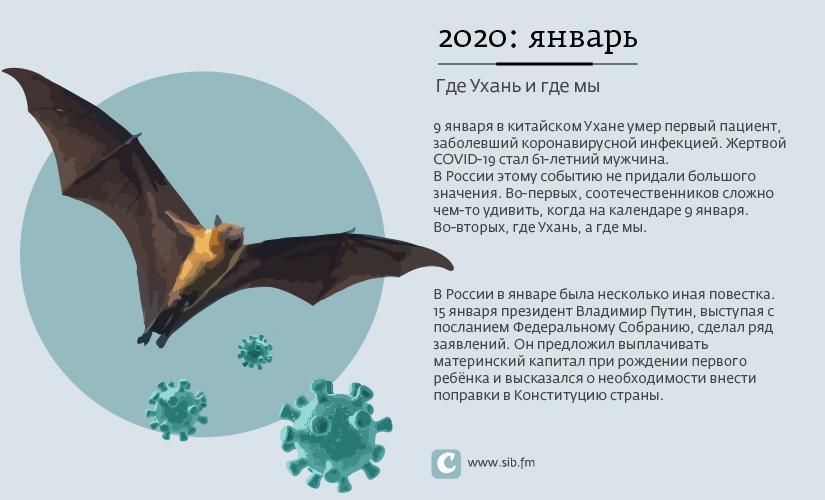 Фото 2020-й: главные события уходящего года в 12 карточках 2