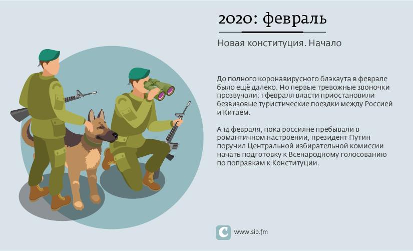 Фото 2020-й: главные события уходящего года в 12 карточках 3