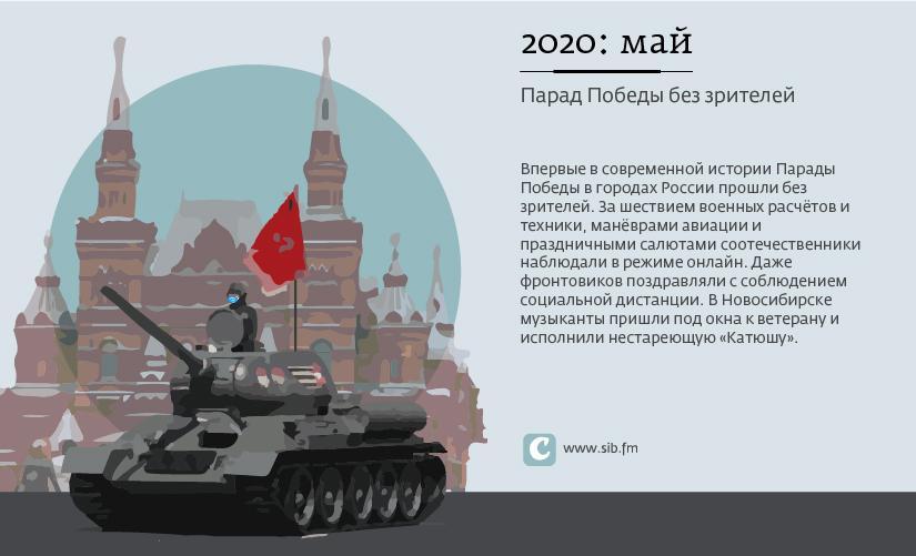 Фото 2020-й: главные события уходящего года в 12 карточках 6