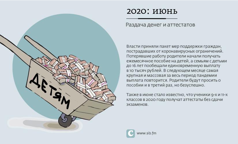 Фото 2020-й: главные события уходящего года в 12 карточках 7