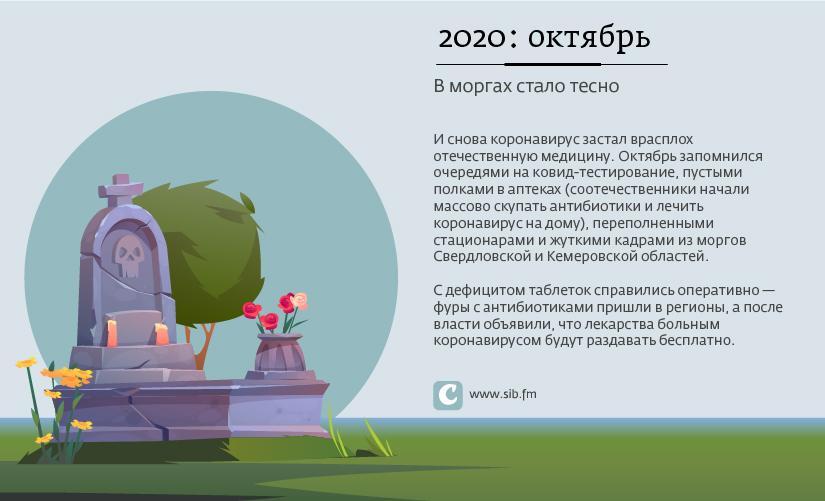 Фото 2020-й: главные события уходящего года в 12 карточках 11