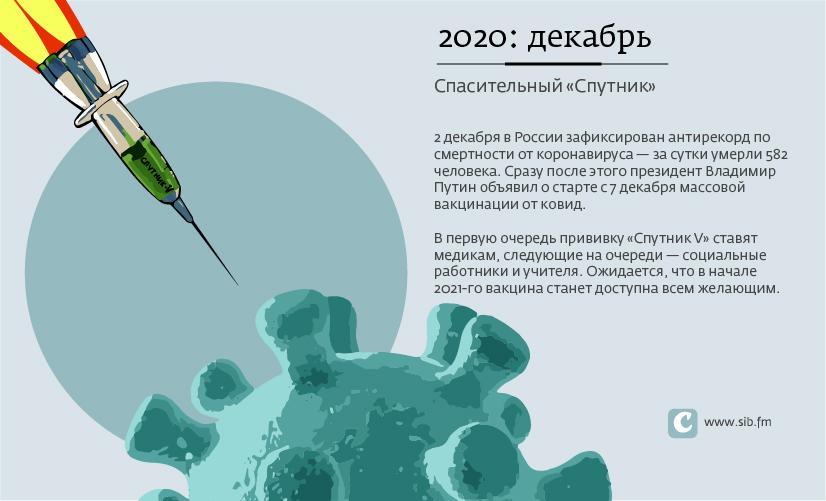 Фото 2020-й: главные события уходящего года в 12 карточках 13