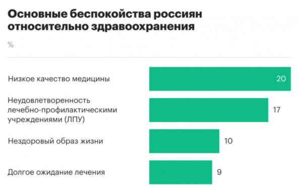 Фото Топ-5 страхов россиян из-за коронавируса: чего больше боятся и как борются с паникой 4