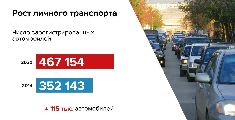 фото Мэр Локоть объяснил ежедневные пробки в Новосибирске 2
