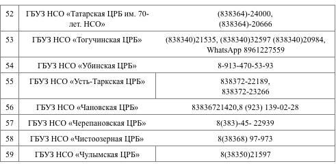 фото Прививка от коронавируса в Новосибирске: адреса и телефоны пунктов вакцинации 4