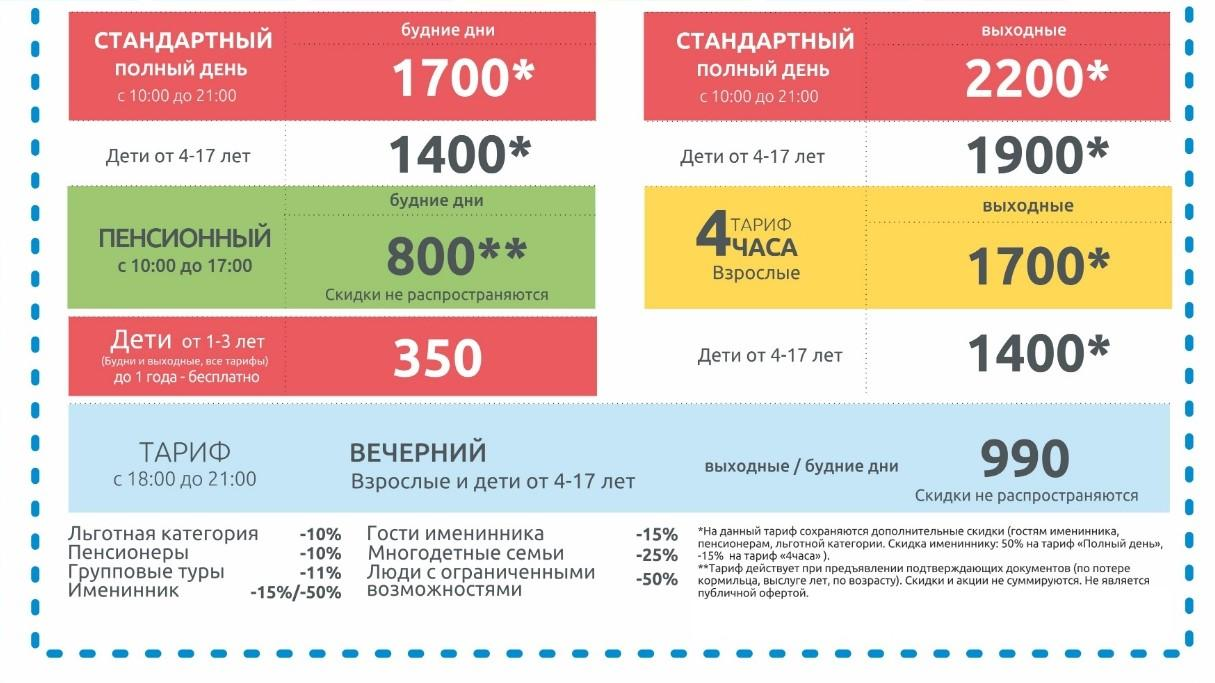 фото Новосибирский аквапарк открылся после