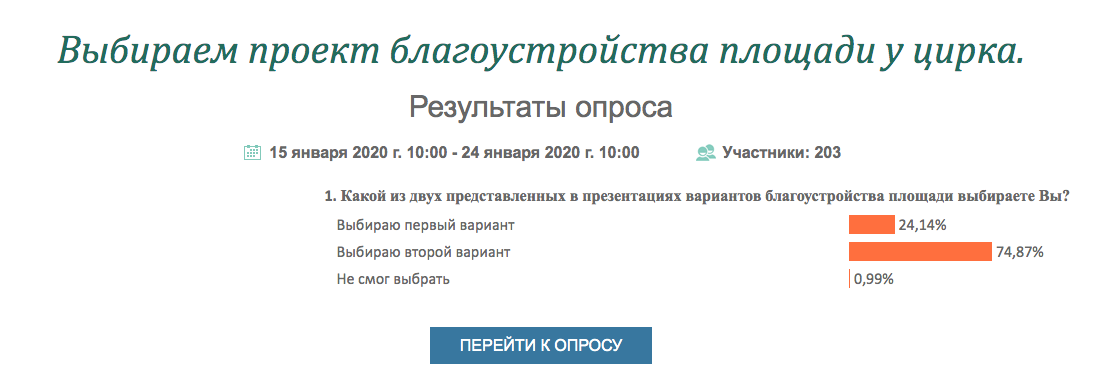 Фото Мэрия Новосибирска предлагает выбрать между сквером и платной парковкой возле цирка 4