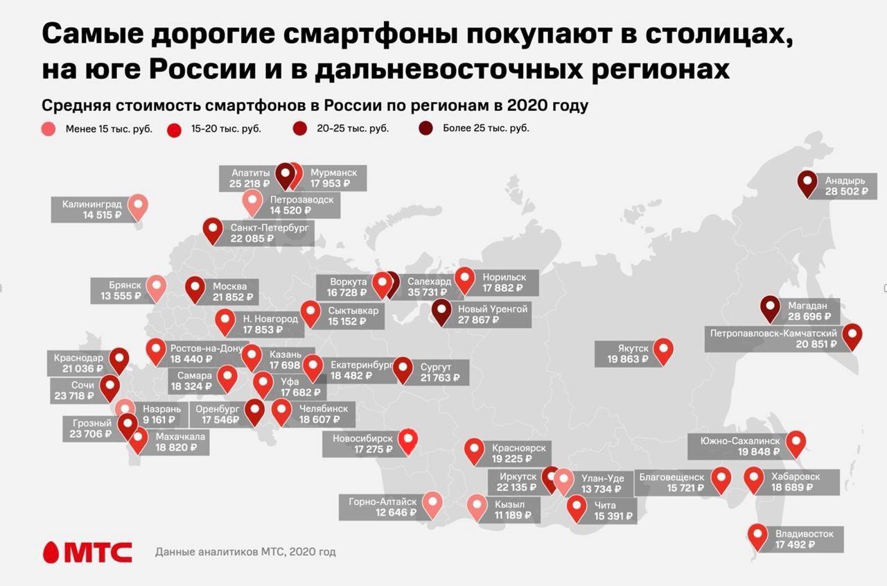 Фото Новосибирцы стали тратить на новые гаджеты меньше, чем иркутяне и красноярцы 2