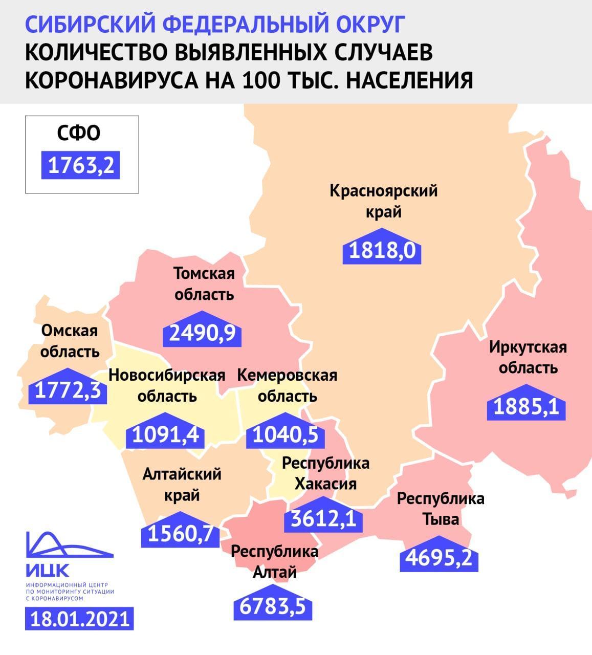 фото Новосибирская область в числе регионов Сибири с самым низким уровнем распространения коронавируса 2