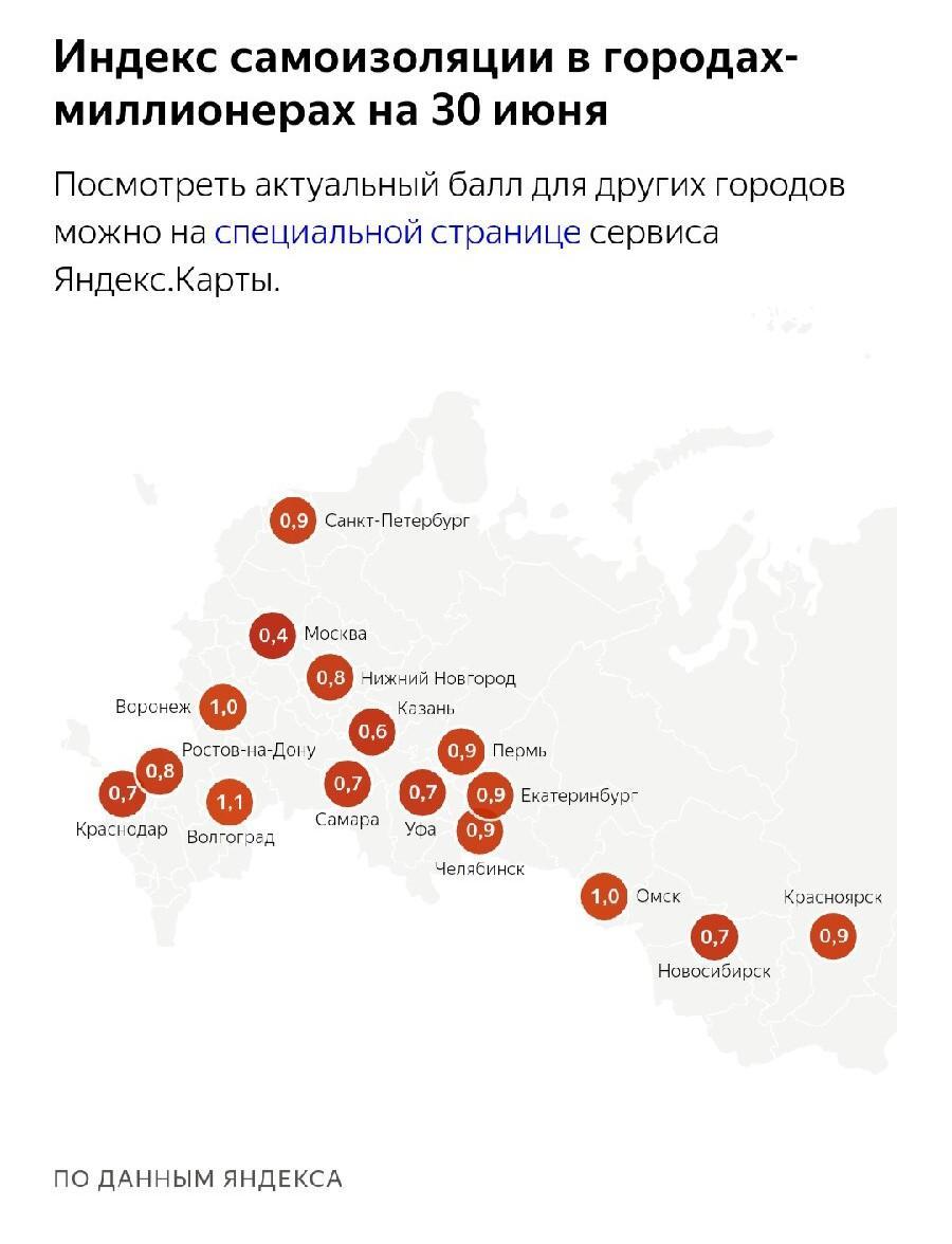 фото Отменили сами: новосибирцы показали рекордно низкую самоизоляцию в последний день действия ограничений 2