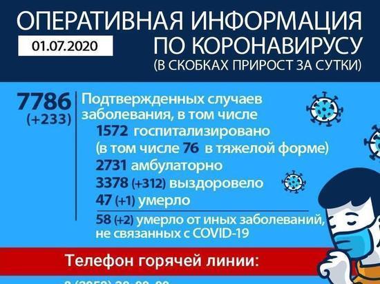 фото Ещё 233 случая коронавируса выявили в Иркутской области за сутки 2