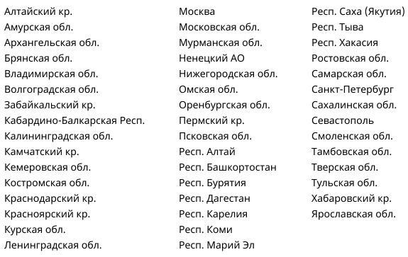 Фото Постановление № 825 Правительства РФ – кого должны отстранить от работы без прививки от ковида – список профессий 3