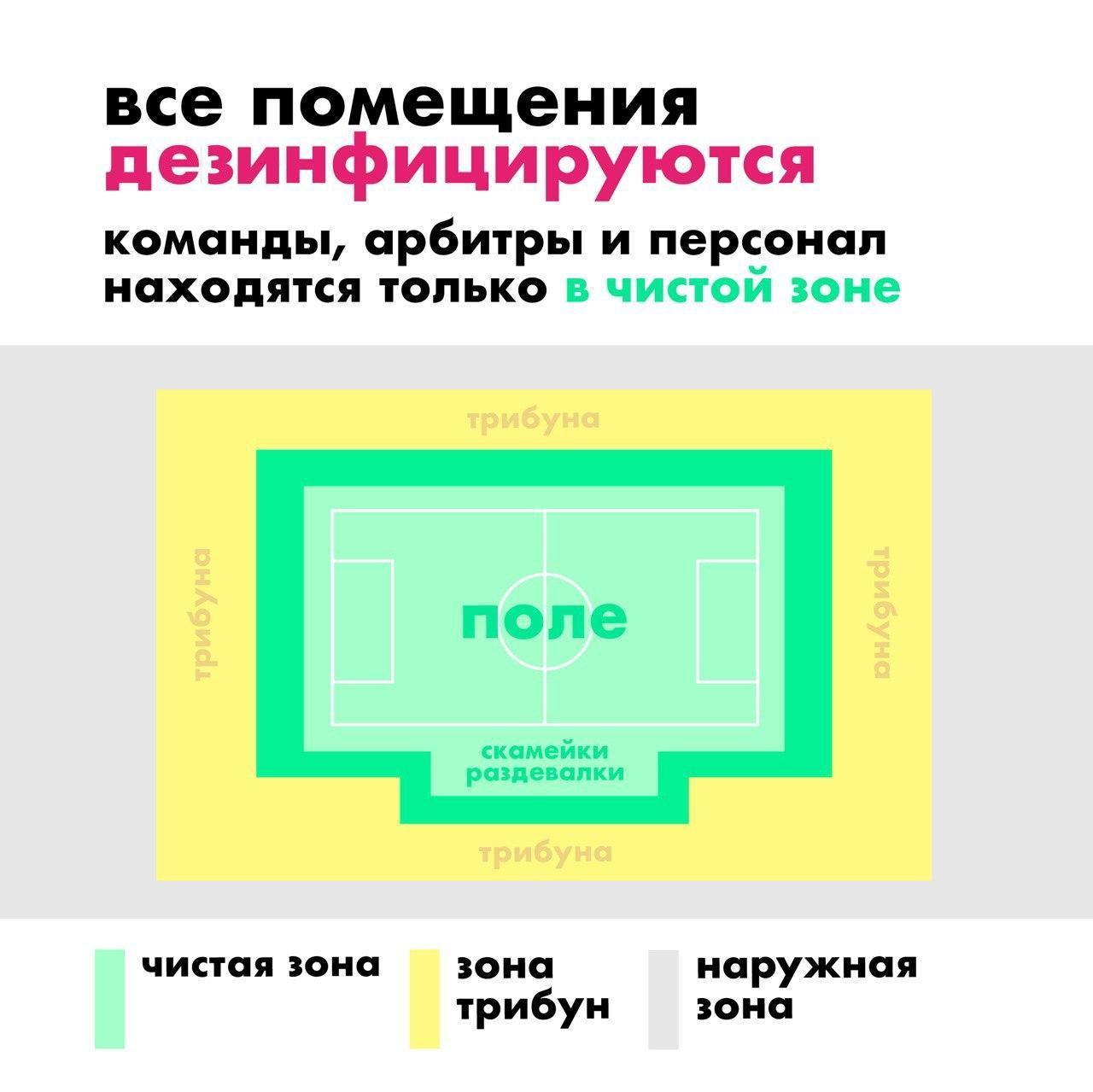 фото Паспорт, маски и перчатки: ФК «Новосибирск» ищет совершеннолетних подавальщиков мячей 6