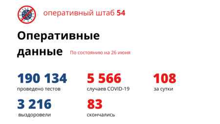 фото Коронавирус в Новосибирске: ситуация к 27 июня 2