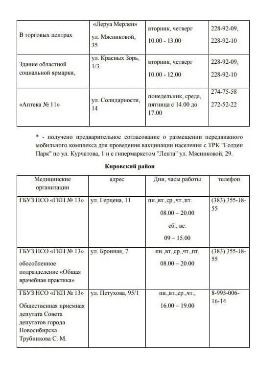 Фото Актуальный список и время работы пунктов вакцинации от COVID-19 на июнь 2021 в Новосибирске 4