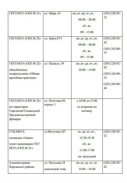 Фото Актуальный список и время работы пунктов вакцинации от COVID-19 на июнь 2021 в Новосибирске 5
