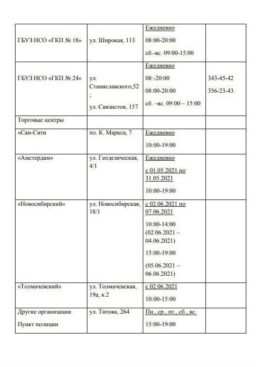 Фото Актуальный список и время работы пунктов вакцинации от COVID-19 на июнь 2021 в Новосибирске 7