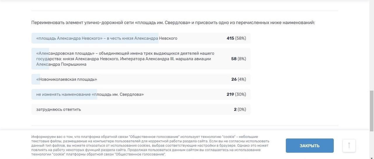 фото «С женщинами не спорю»: инициатор переименования площади Свердлова в Новосибирске ответил на упрёки вице-мэра в «безделии» 2