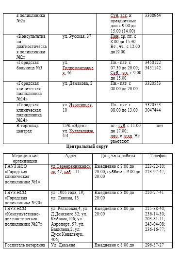 Фото 58 пунктов вакцинации от коронавируса в Новосибирске в июне 2021 года: адреса и время работы 9