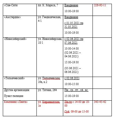 Фото 58 пунктов вакцинации от коронавируса в Новосибирске в июне 2021 года: адреса и время работы 7