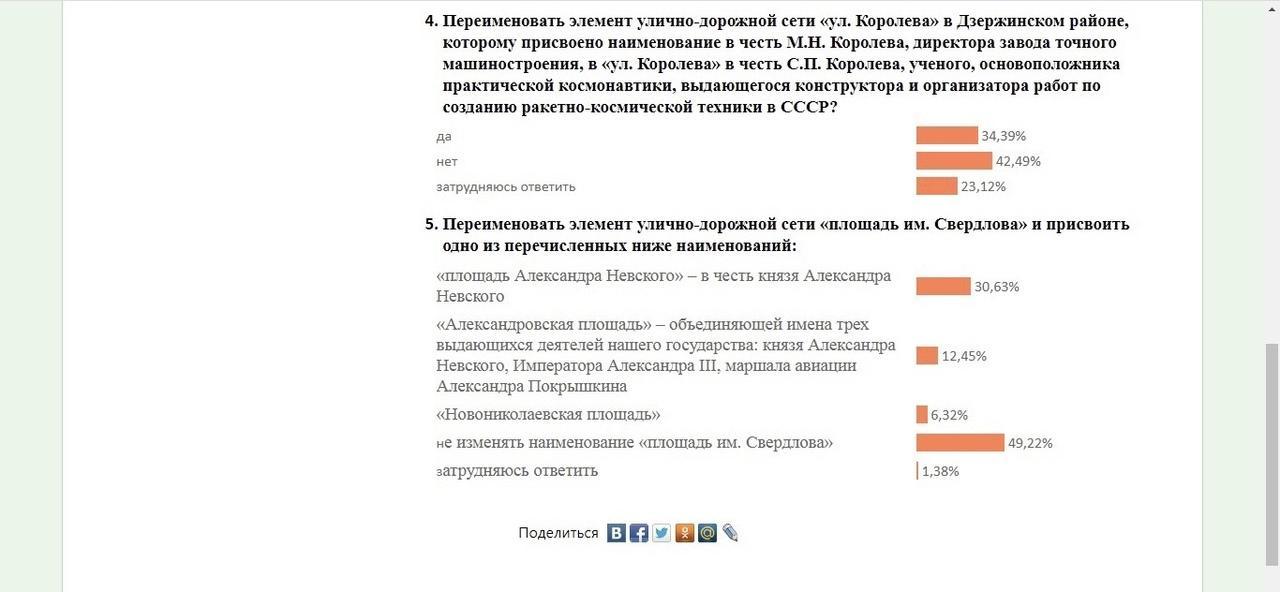 фото «С женщинами не спорю»: инициатор переименования площади Свердлова в Новосибирске ответил на упрёки вице-мэра в «безделии» 3
