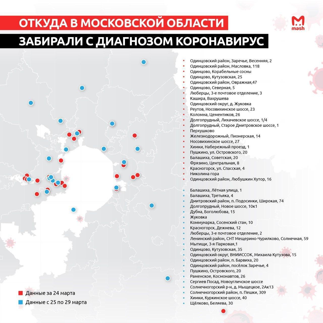 фото В каких городах Подмосковья выявили коронавирус – полный список адресов заражённых 2