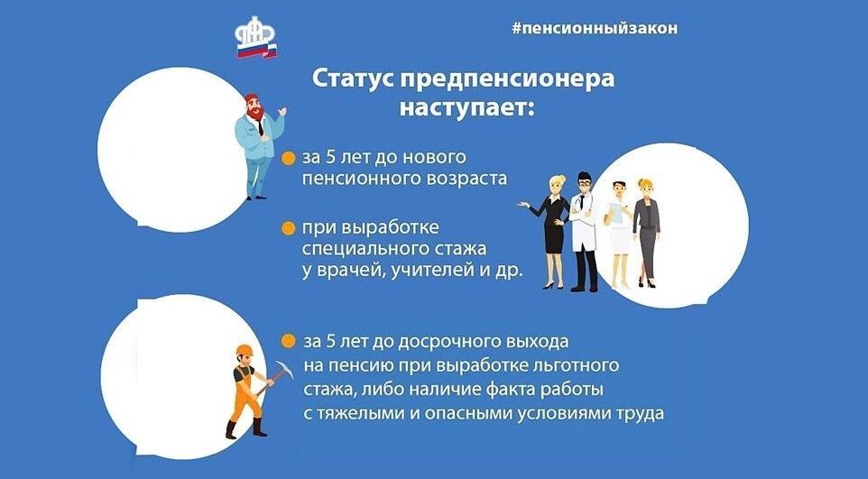 Фото Предпенсионный возраст в России: какие льготы и гарантии положены 3