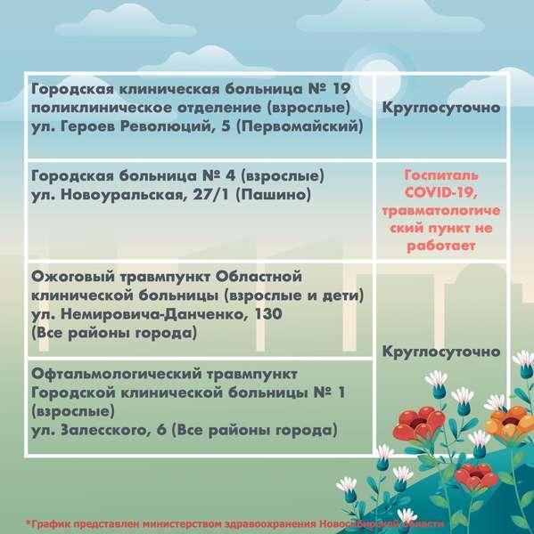 фото График работы поликлиник на майские праздники в 7 картинках в Новосибирске 7