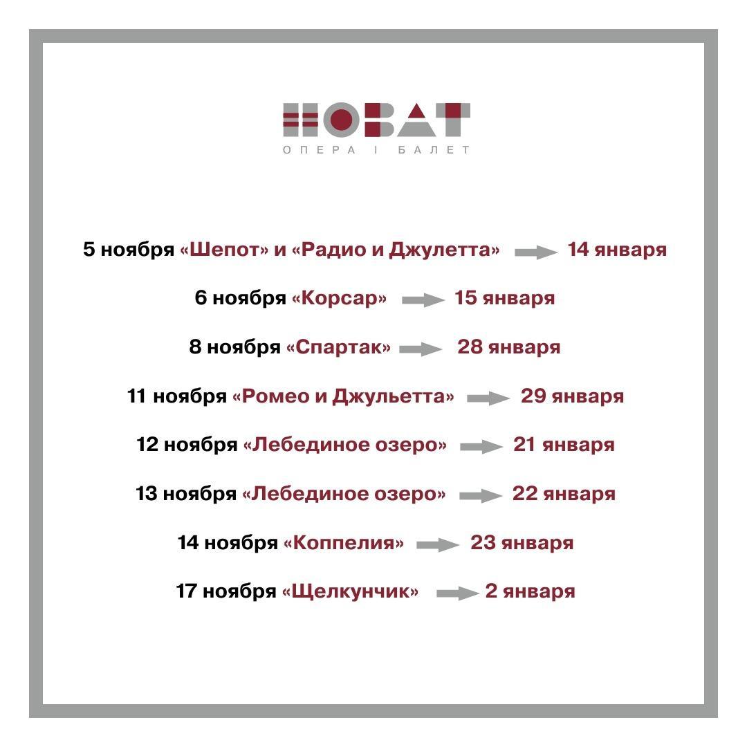 Фото НОВАТ опубликовал даты перенесённых с ноября балетных спектаклей 2