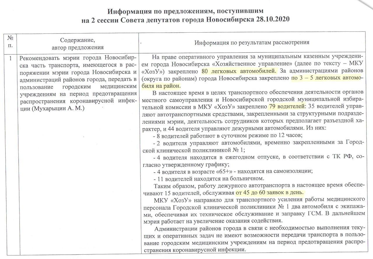 фото Депутат горсовета предложил пересадить чиновников мэрии Новосибирска на такси 2