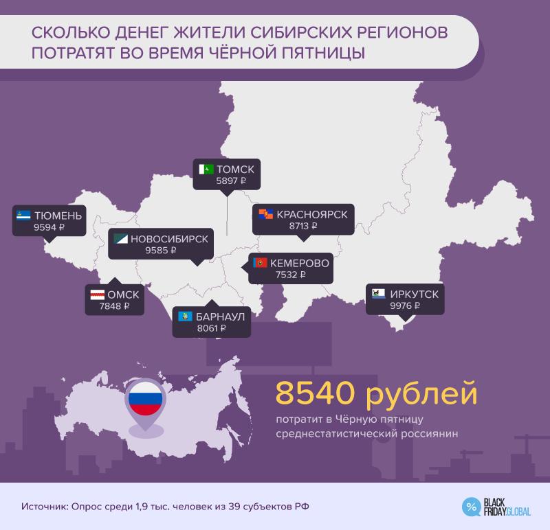 фото Новосибирцы готовятся побить рекорд «чёрной пятницы» - инфографика 4
