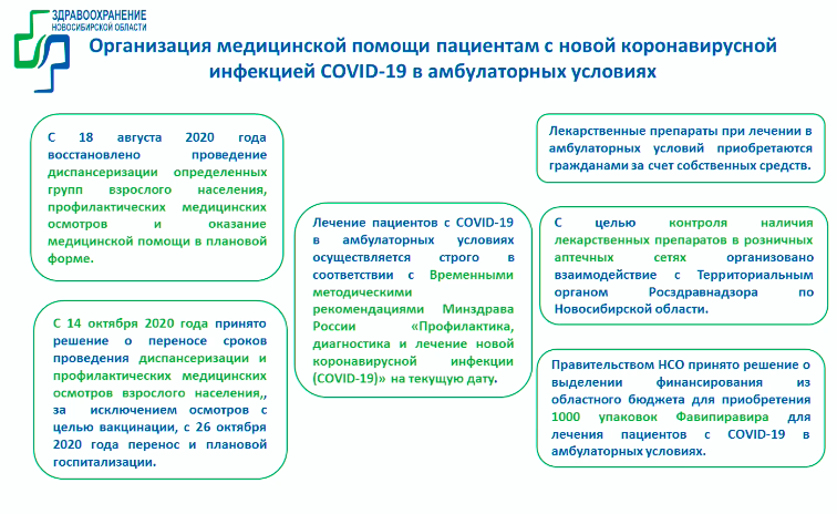 фото Коротко: 5 тезисов из доклада главы минздрава о ситуации с COVID-19 в Новосибирске 4