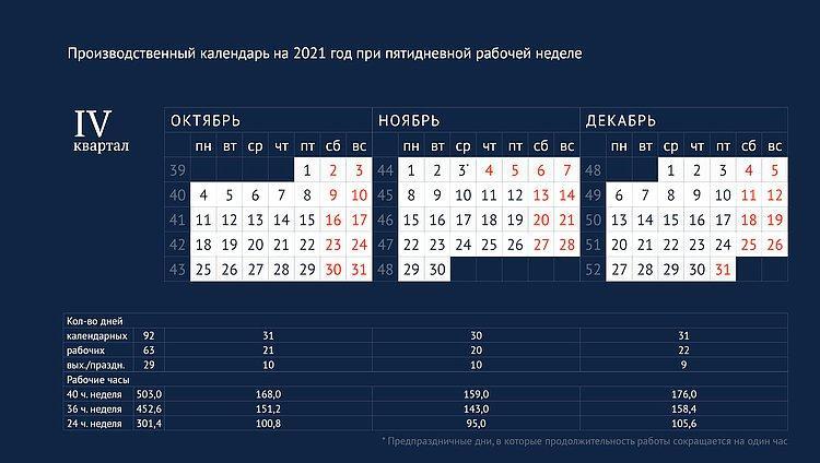 Фото Четыре выходных подряд: Роструд опубликовал график нерабочих дней в ноябре 2021 года 2