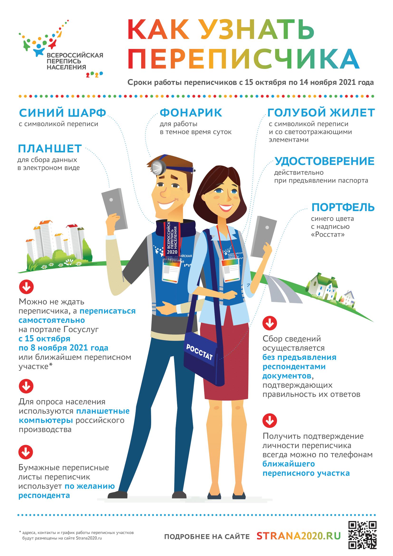 Фото Всероссийская перепись населения: когда начинается, можно ли не пускать переписчиков в квартиру 4