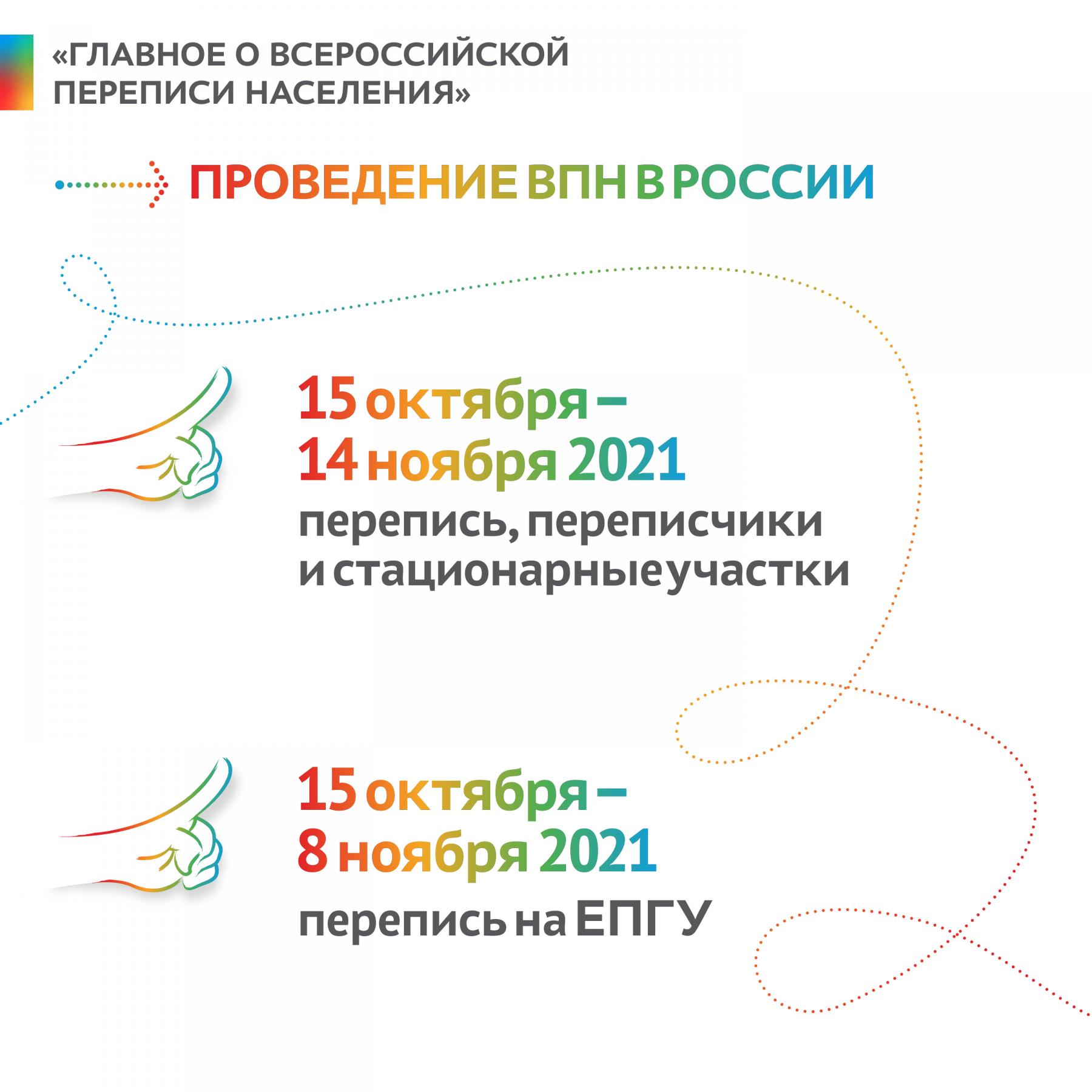 Фото Всероссийская перепись населения: когда начинается, можно ли не пускать переписчиков в квартиру 2