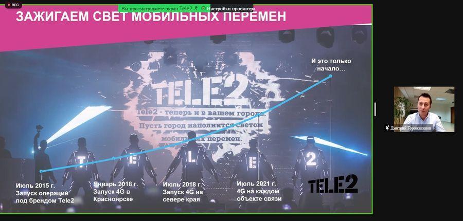 Фото Устанавливая тренды: Tele2 празднует шесть лет мобильных перемен в Сибири 2